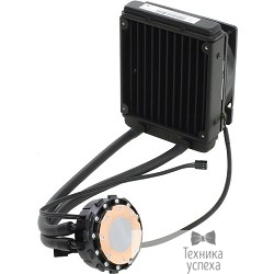 Вентиляторы Thermaltake